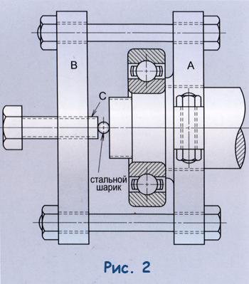 Способы разборки внутренних колец