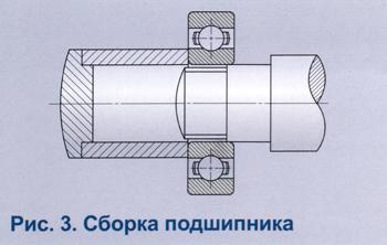 Использование трубчатого инструмента для сборки подшипника